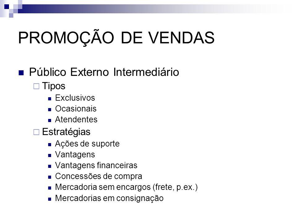 PROMOÇÃO DE VENDAS Público Externo Intermediário Tipos Estratégias