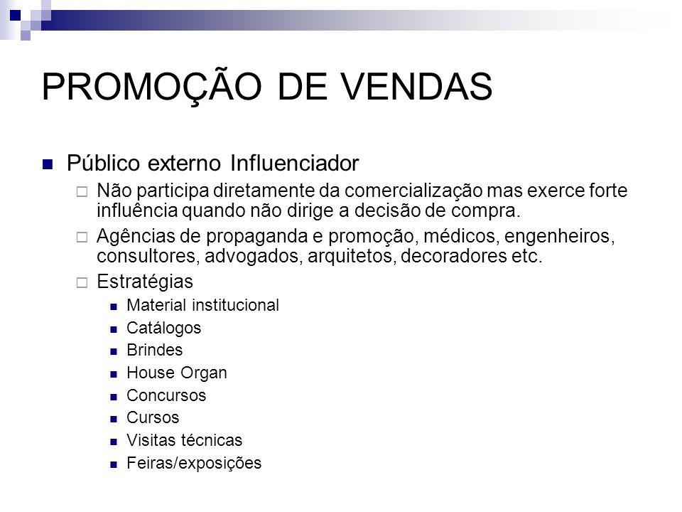 PROMOÇÃO DE VENDAS Público externo Influenciador