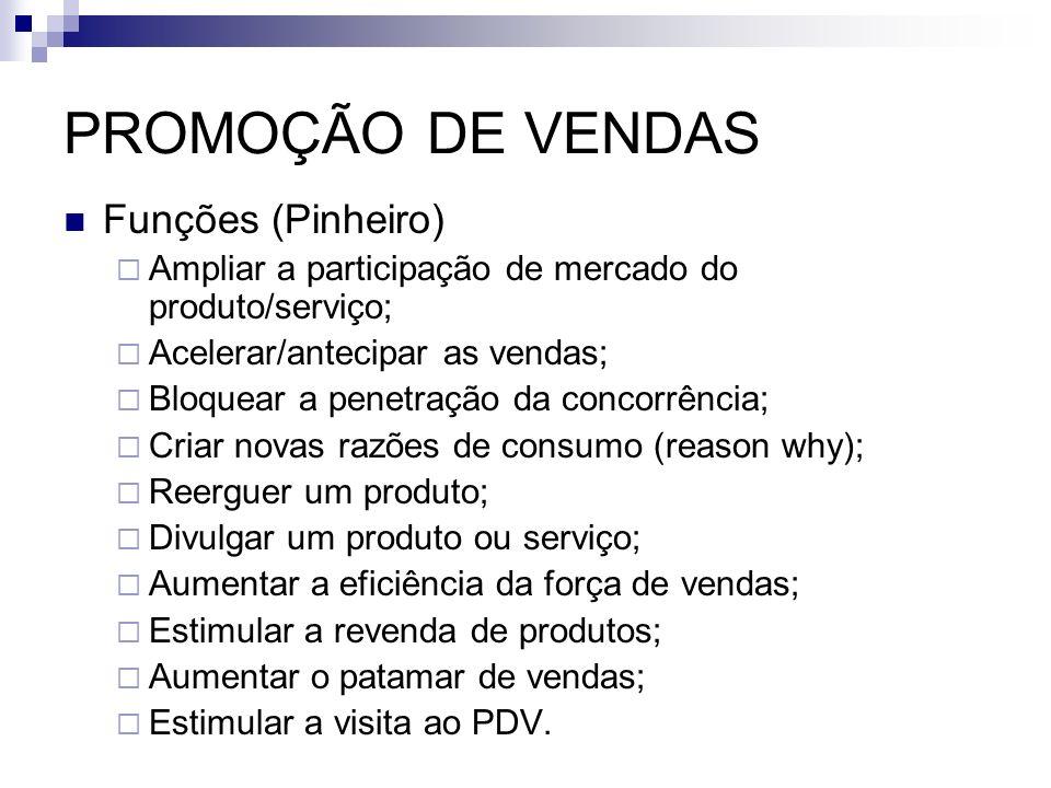 PROMOÇÃO DE VENDAS Funções (Pinheiro)
