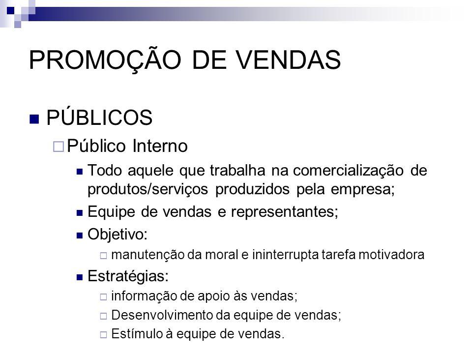 PROMOÇÃO DE VENDAS PÚBLICOS Público Interno