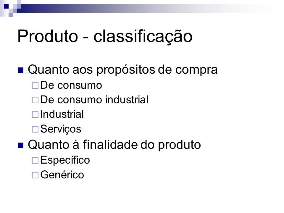 Produto - classificação