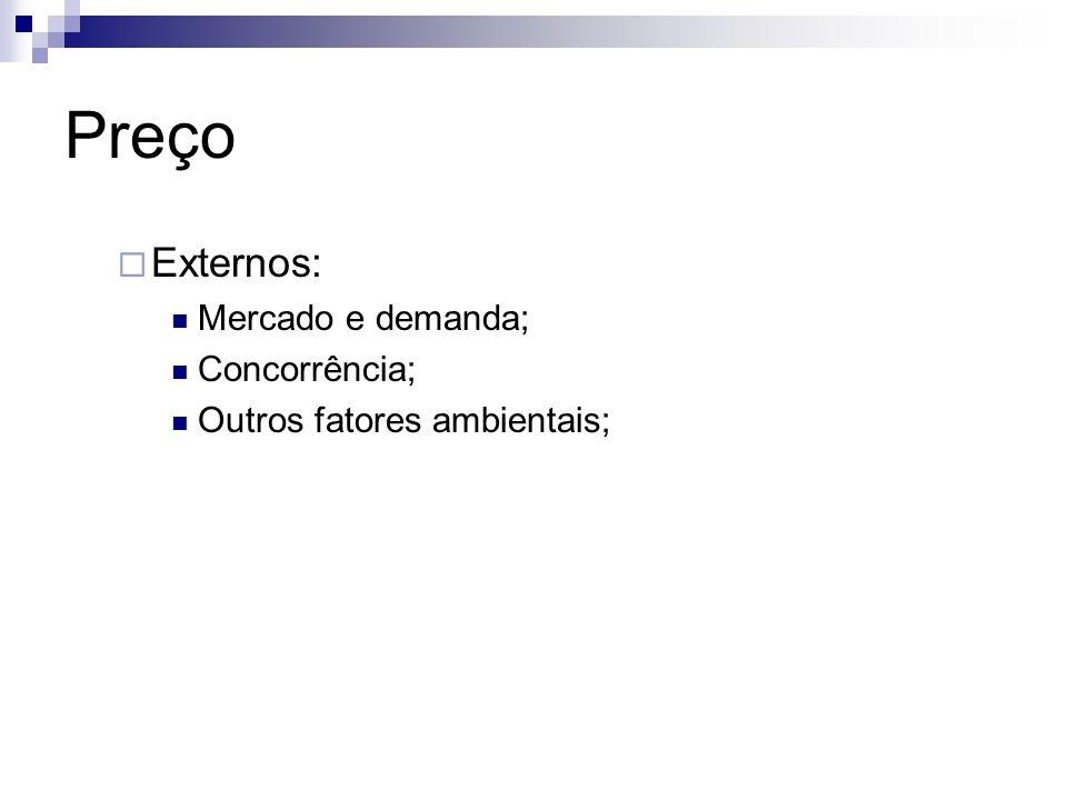 Preço Externos: Mercado e demanda; Concorrência;