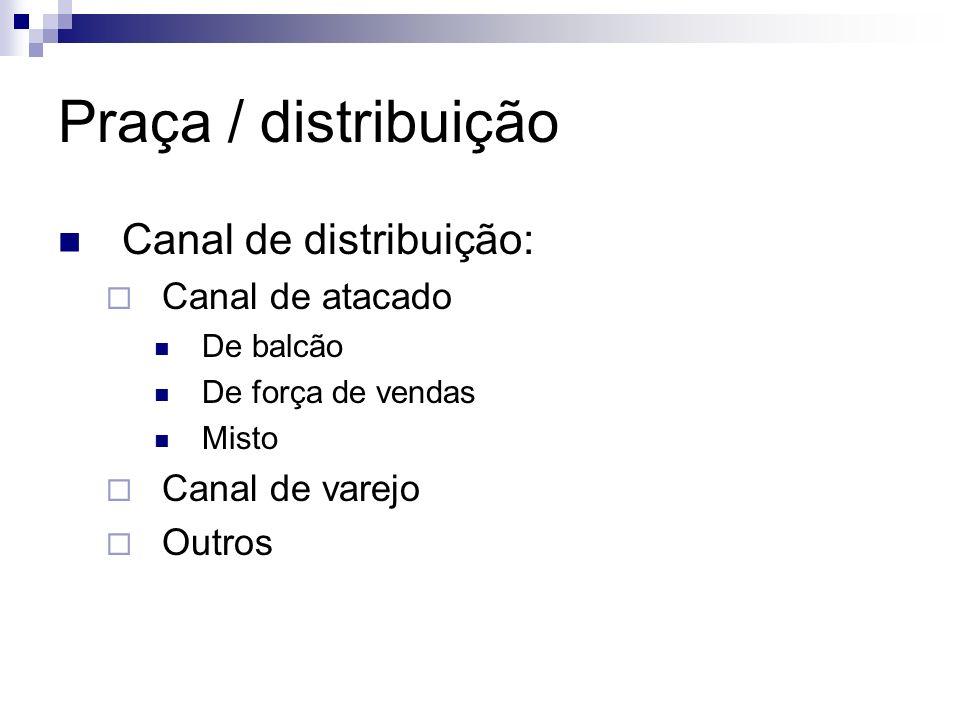 Praça / distribuição Canal de distribuição: Canal de atacado
