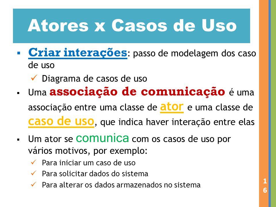 Atores x Casos de Uso Criar interações: passo de modelagem dos caso de uso. Diagrama de casos de uso.
