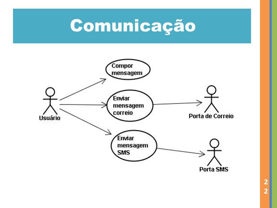 Comunicação 2222