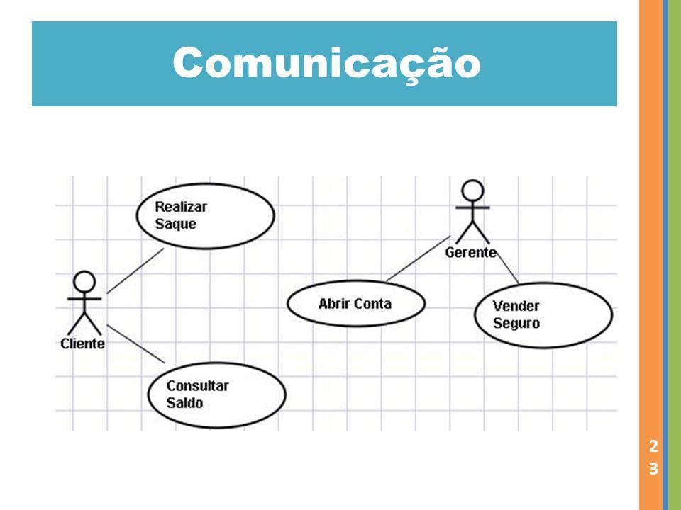 Comunicação 2323