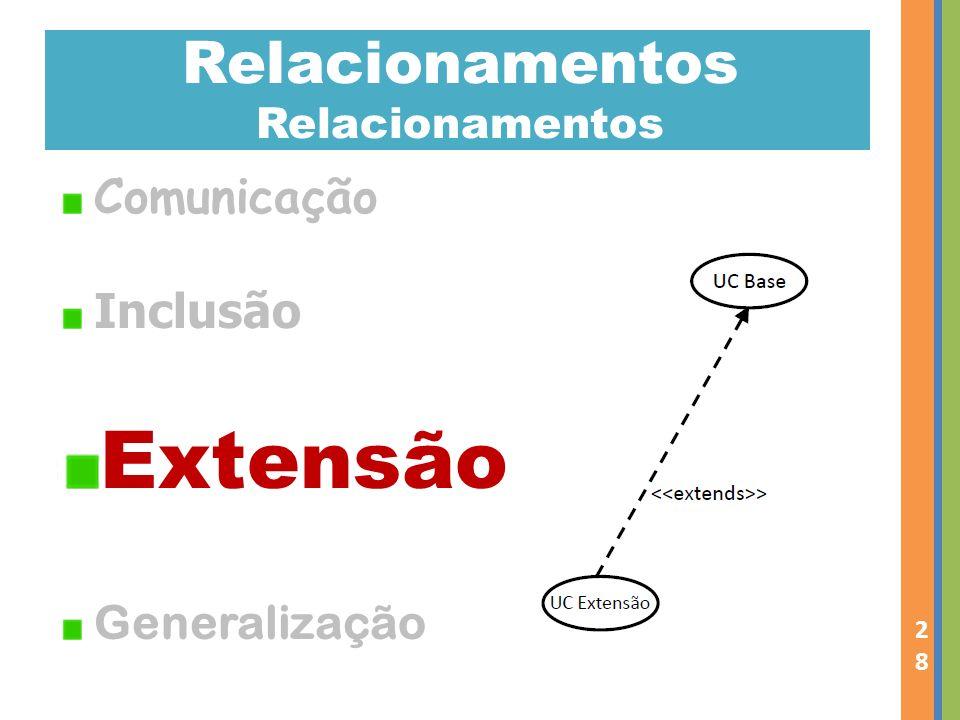 Relacionamentos Relacionamentos