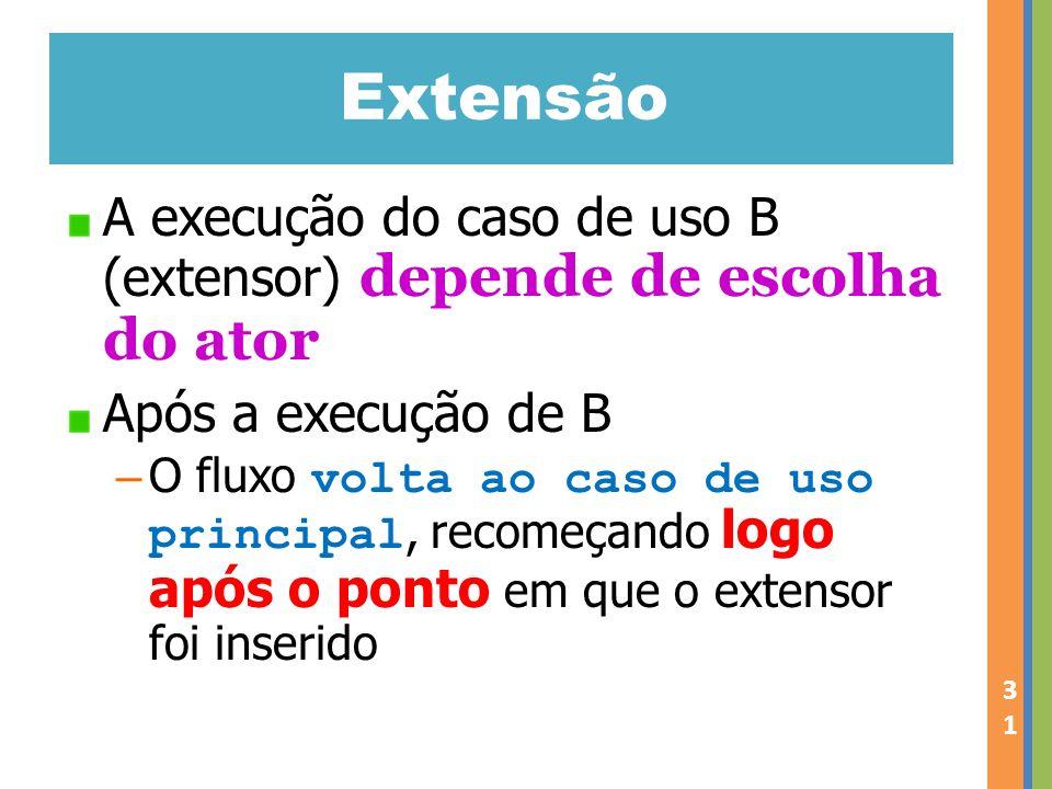 Extensão A execução do caso de uso B (extensor) depende de escolha do ator. Após a execução de B.