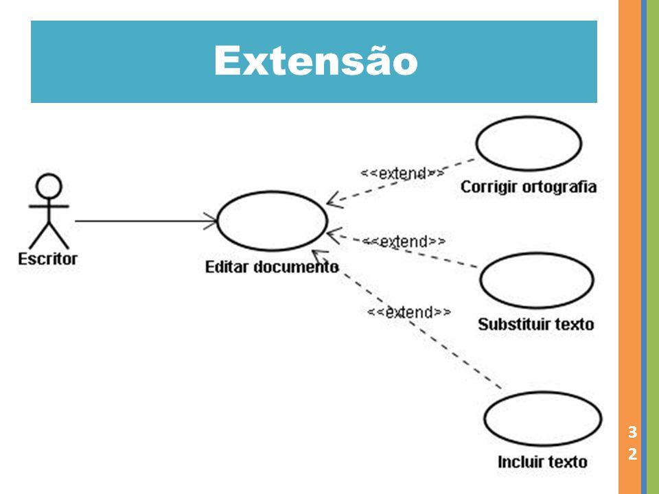 Extensão 3232