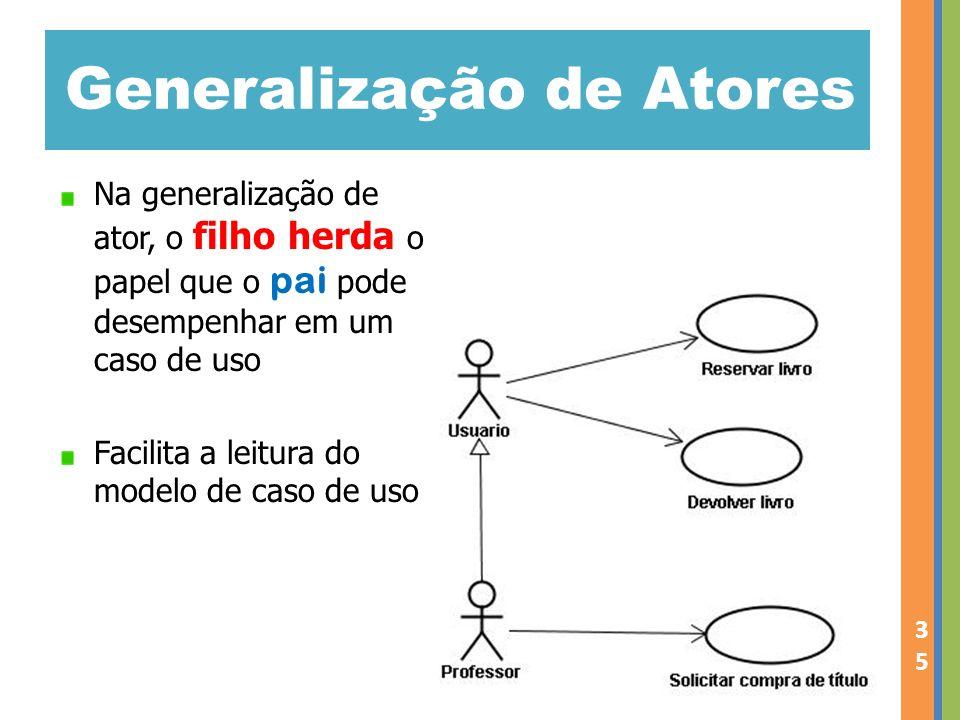 Generalização de Atores