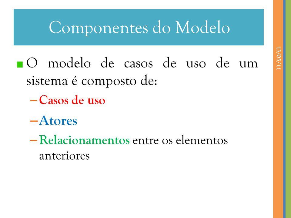 13/05/11 Componentes do Modelo. O modelo de casos de uso de um sistema é composto de: Casos de uso.