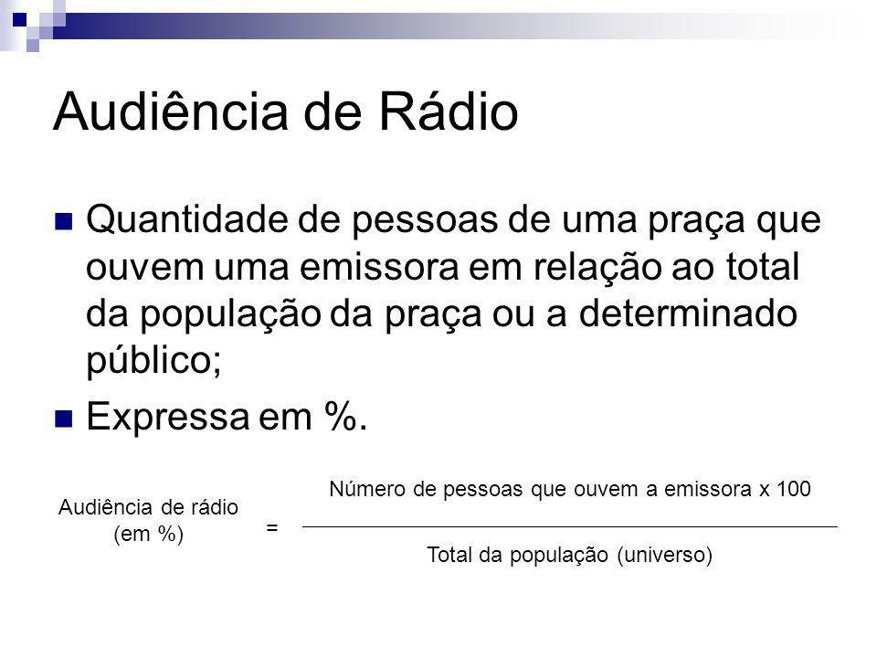 Audiência de Rádio Quantidade de pessoas de uma praça que ouvem uma emissora em relação ao total da população da praça ou a determinado público;