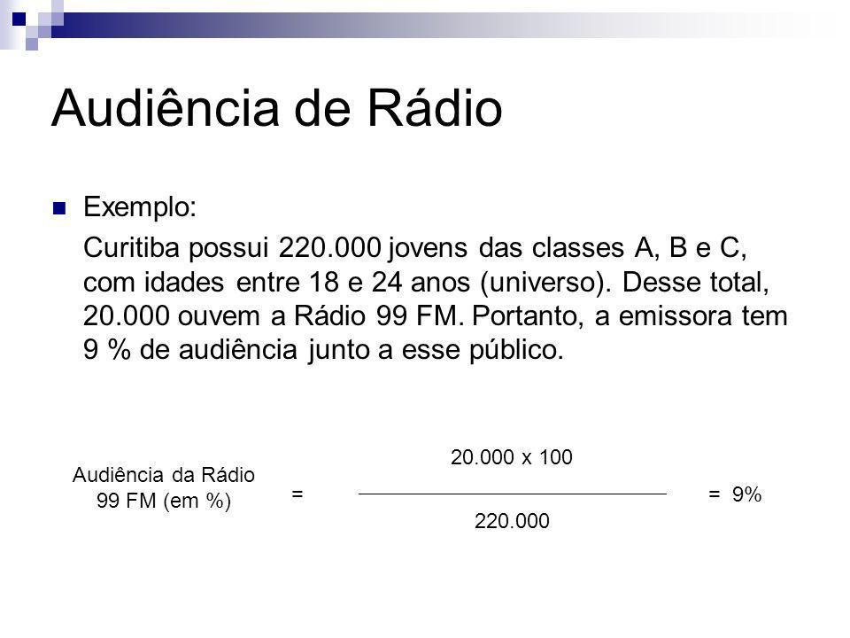 Audiência de Rádio Exemplo: