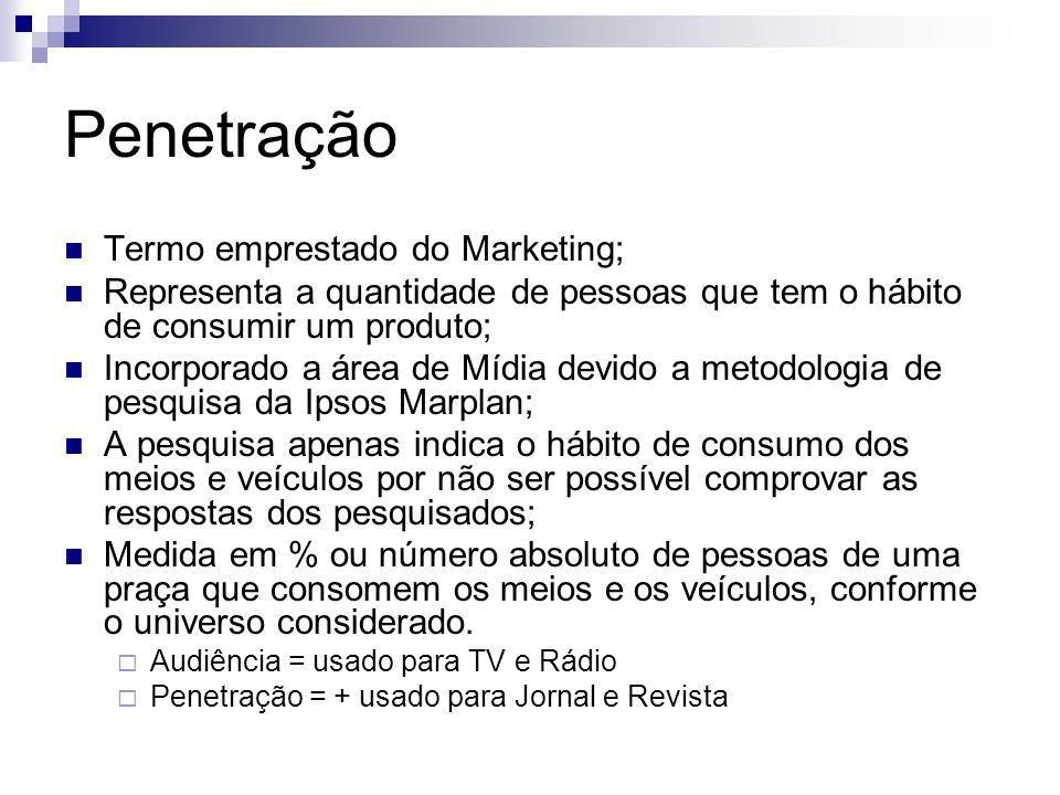 Penetração Termo emprestado do Marketing;