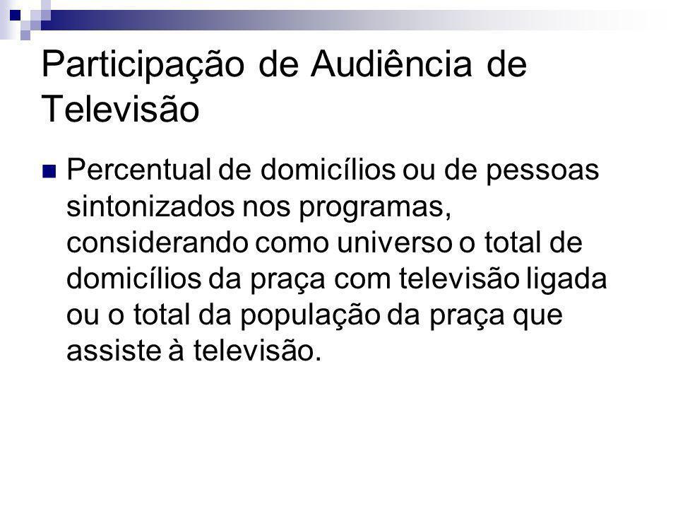 Participação de Audiência de Televisão