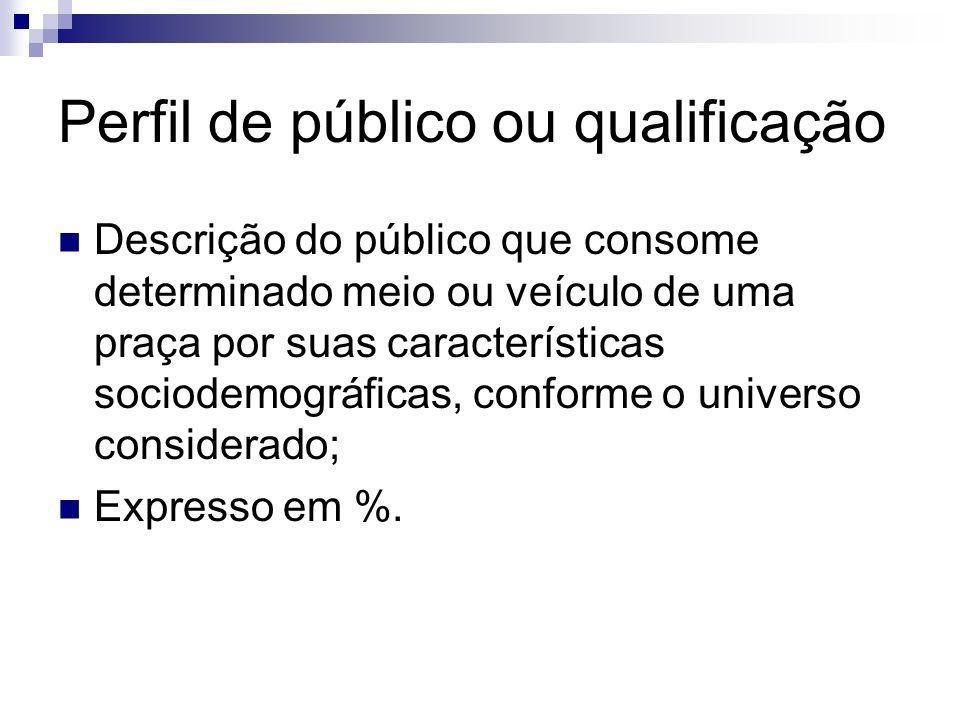 Perfil de público ou qualificação