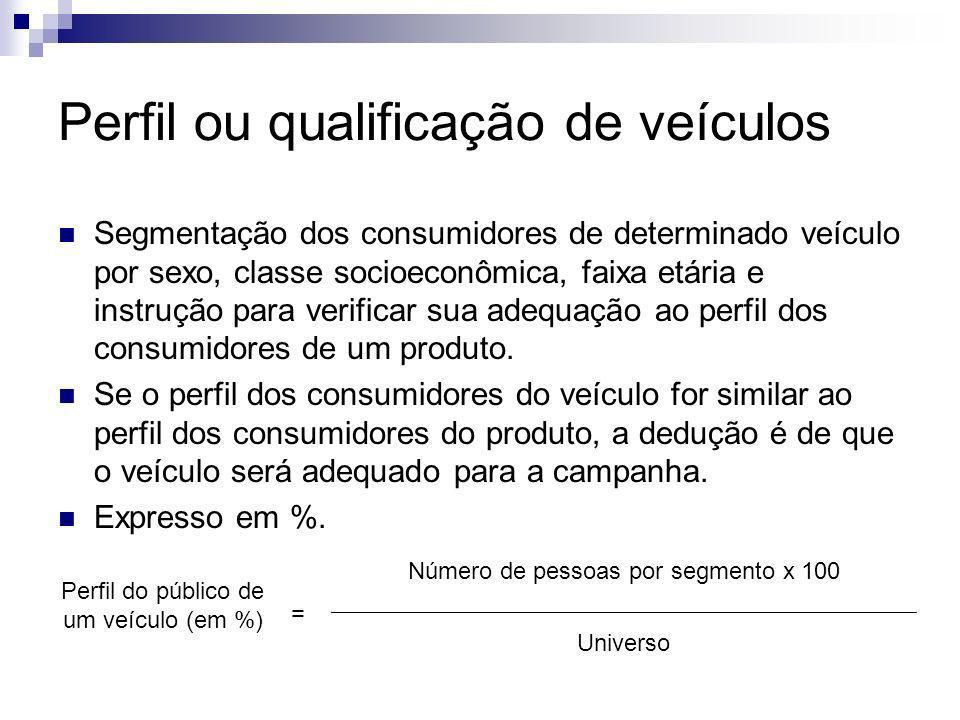 Perfil ou qualificação de veículos