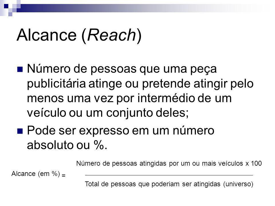 Alcance (Reach)