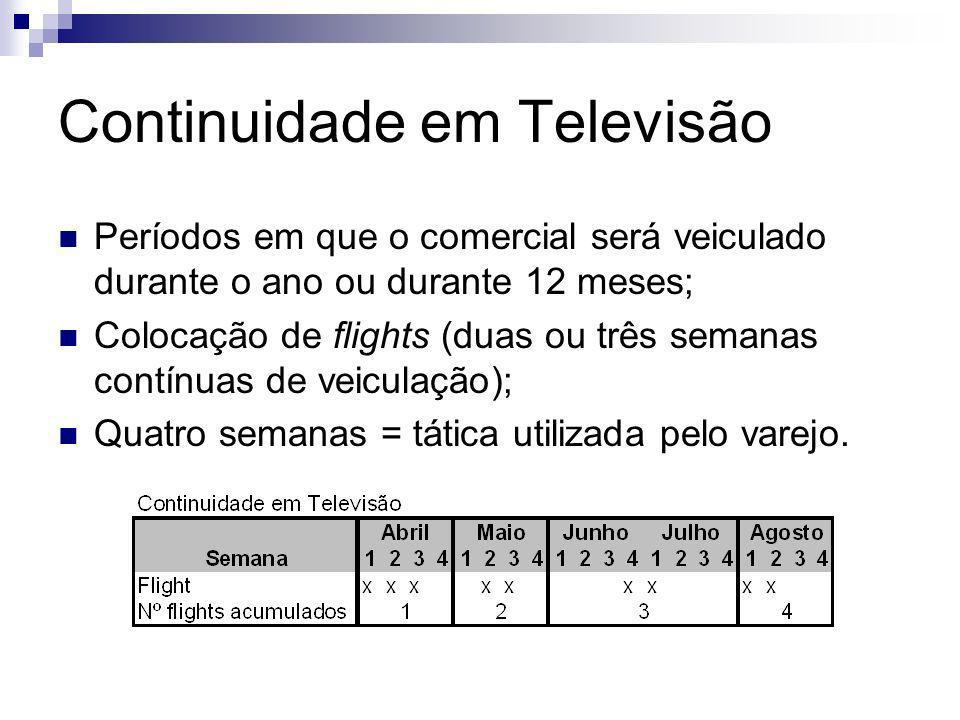 Continuidade em Televisão