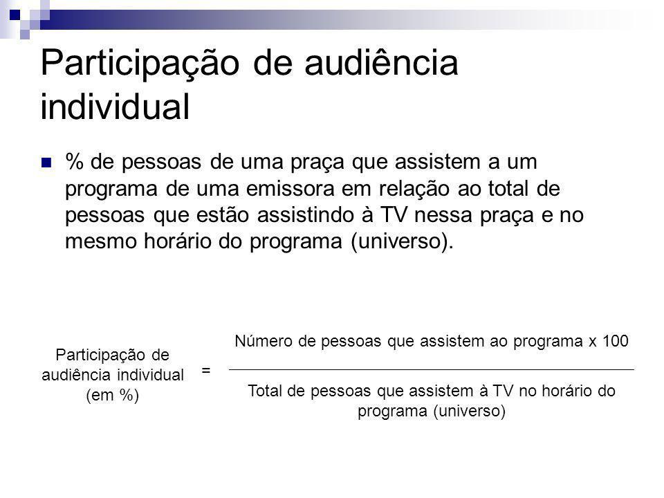 Participação de audiência individual