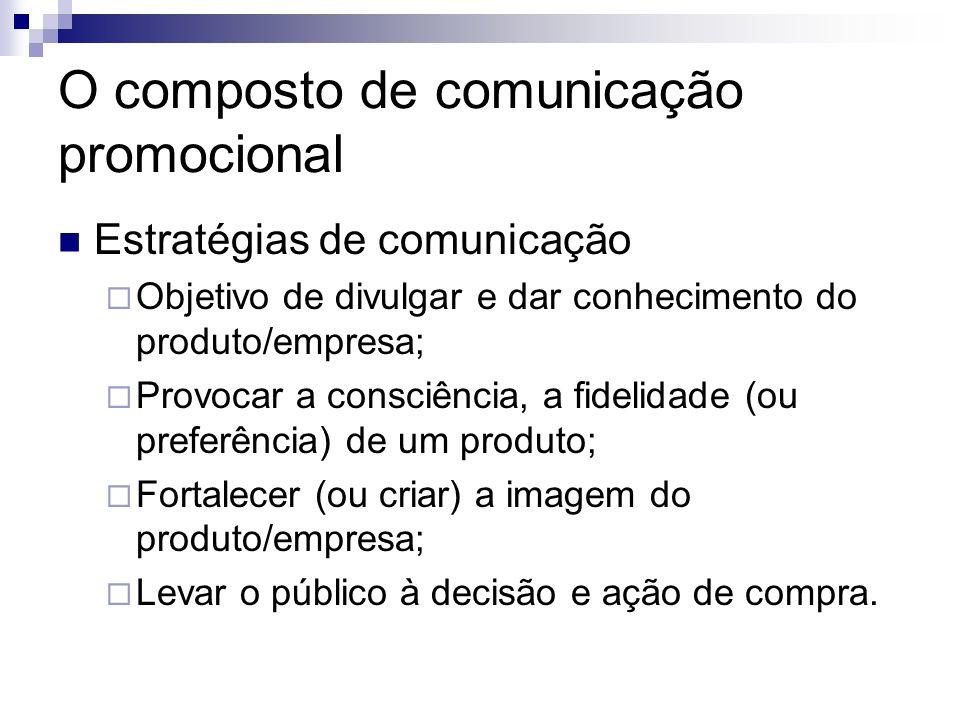 O composto de comunicação promocional