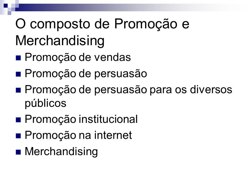 O composto de Promoção e Merchandising