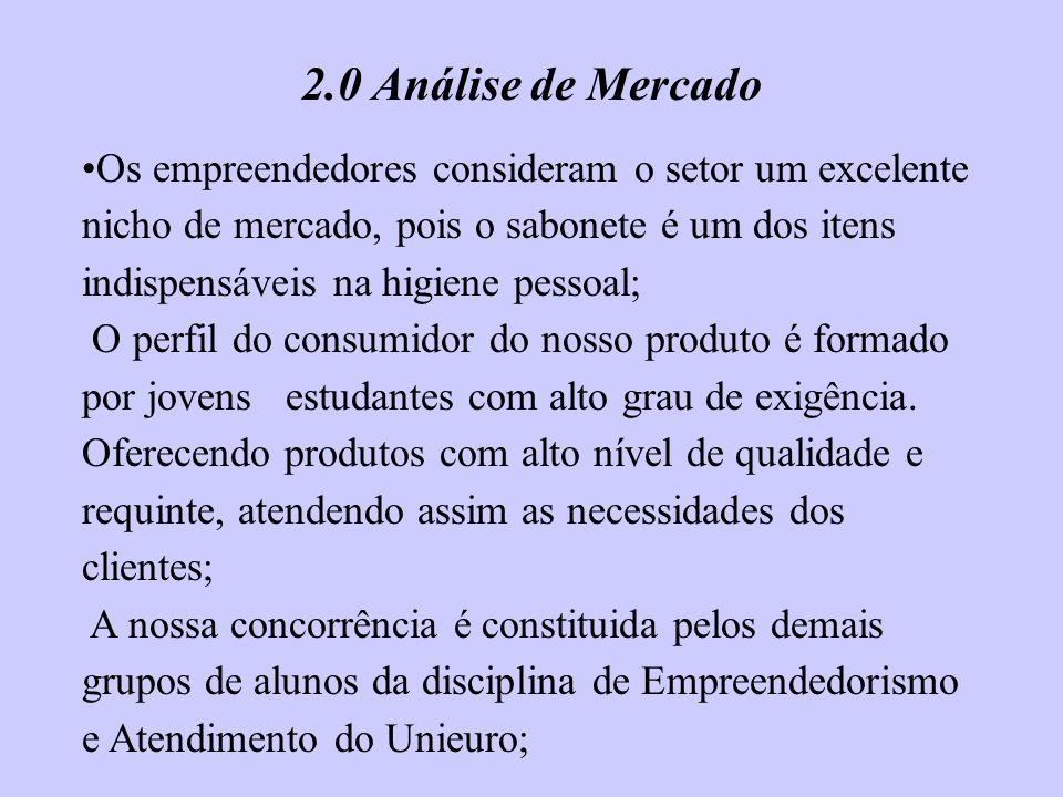 2.0 Análise de Mercado