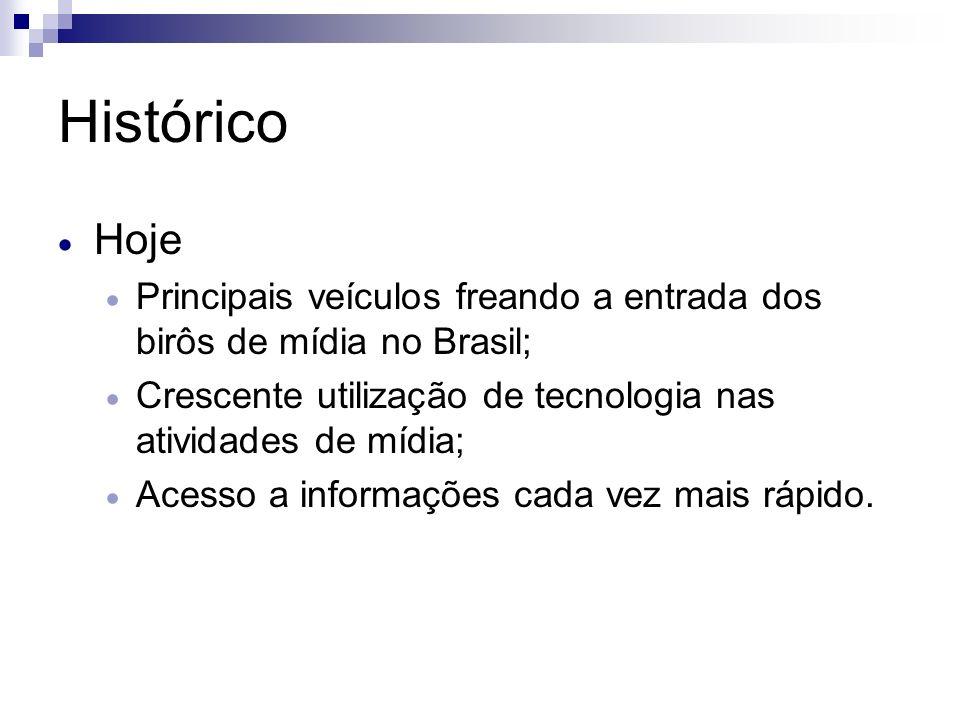 Histórico Hoje. Principais veículos freando a entrada dos birôs de mídia no Brasil; Crescente utilização de tecnologia nas atividades de mídia;