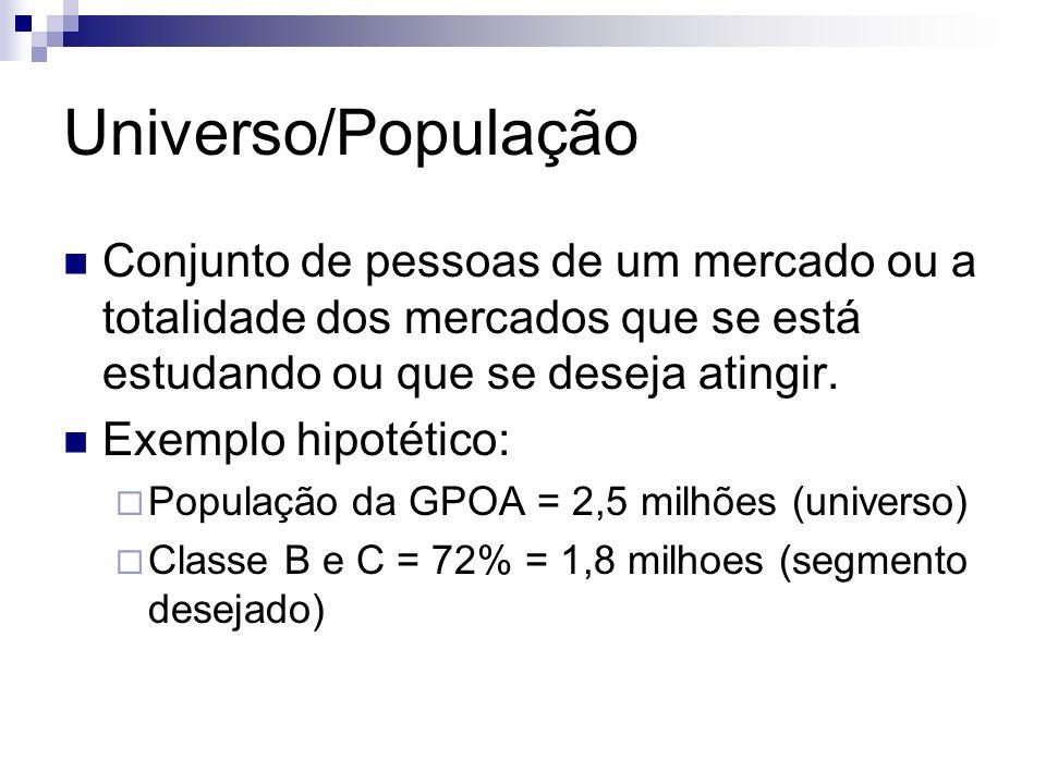 Universo/População Conjunto de pessoas de um mercado ou a totalidade dos mercados que se está estudando ou que se deseja atingir.