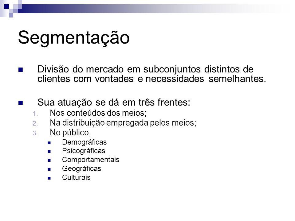Segmentação Divisão do mercado em subconjuntos distintos de clientes com vontades e necessidades semelhantes.