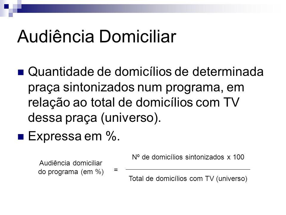Audiência Domiciliar