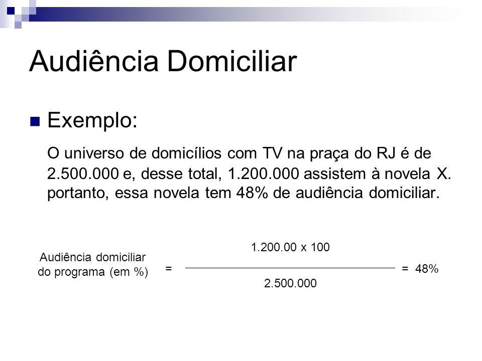 Audiência Domiciliar Exemplo: