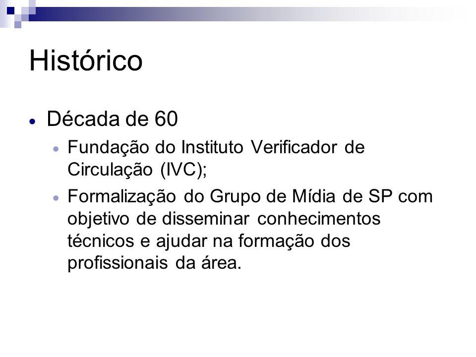 Histórico Década de 60. Fundação do Instituto Verificador de Circulação (IVC);