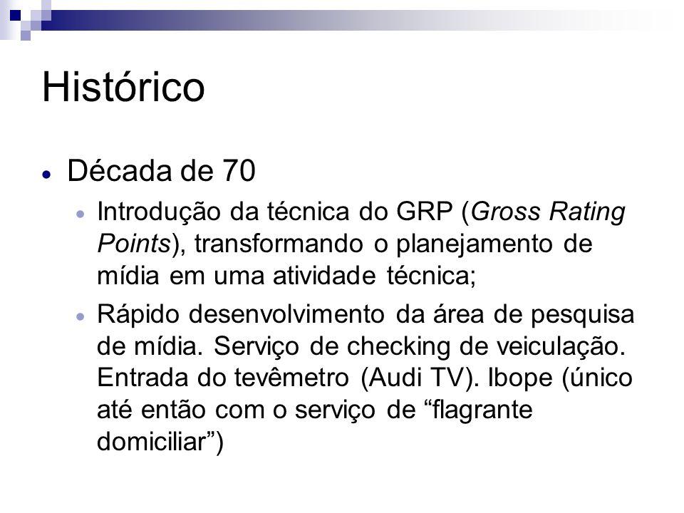 Histórico Década de 70. Introdução da técnica do GRP (Gross Rating Points), transformando o planejamento de mídia em uma atividade técnica;
