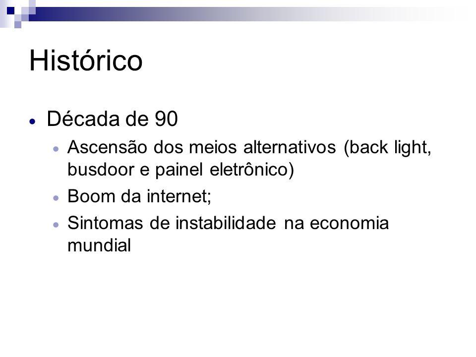 Histórico Década de 90. Ascensão dos meios alternativos (back light, busdoor e painel eletrônico) Boom da internet;