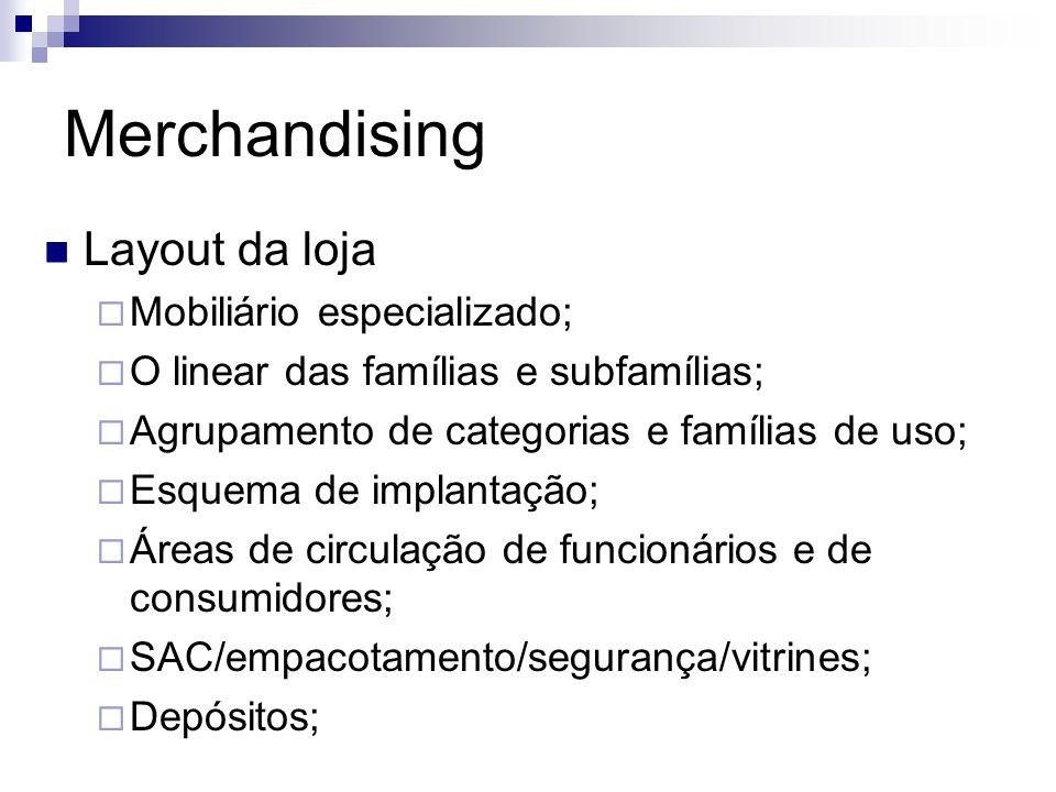 Merchandising Layout da loja Mobiliário especializado;