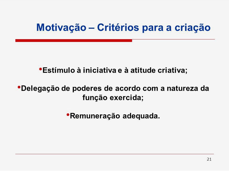 Motivação – Critérios para a criação