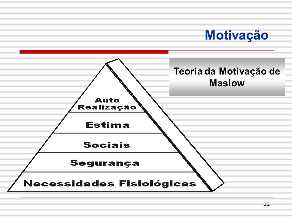 Motivação Teoria da Motivação de Maslow