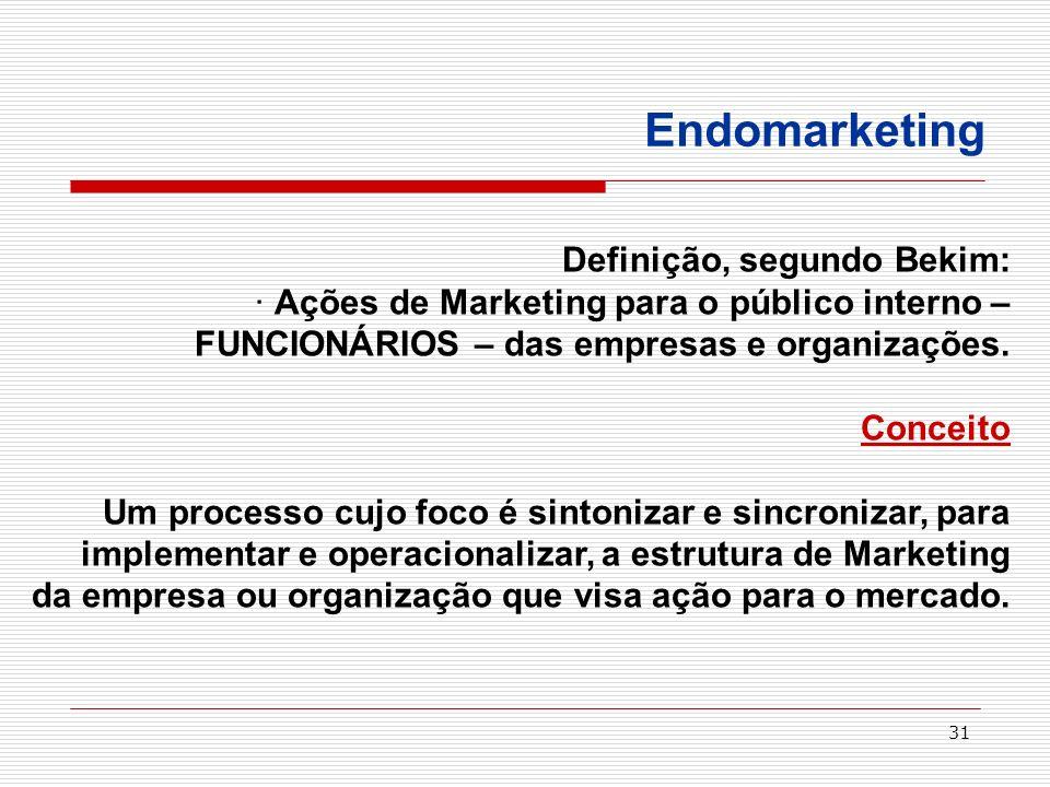 Endomarketing Definição, segundo Bekim: