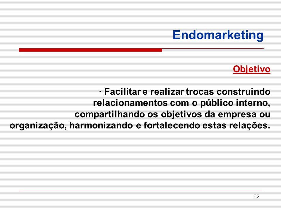 Endomarketing Objetivo · Facilitar e realizar trocas construindo