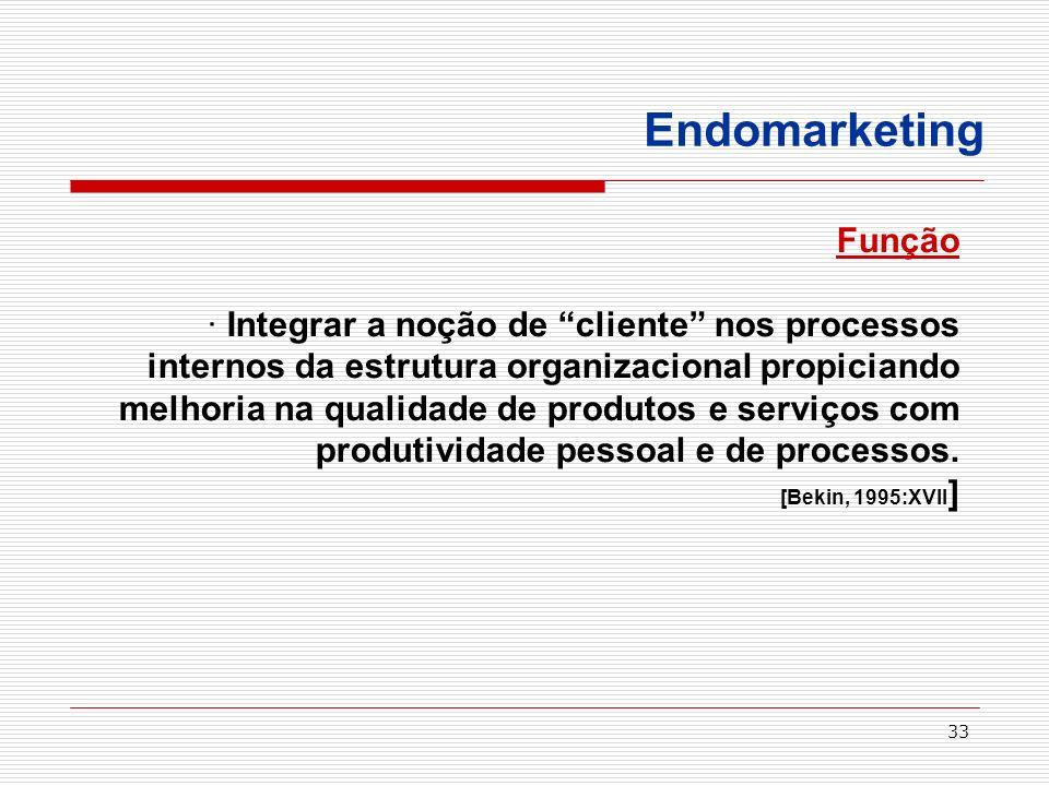 Endomarketing Função · Integrar a noção de cliente nos processos