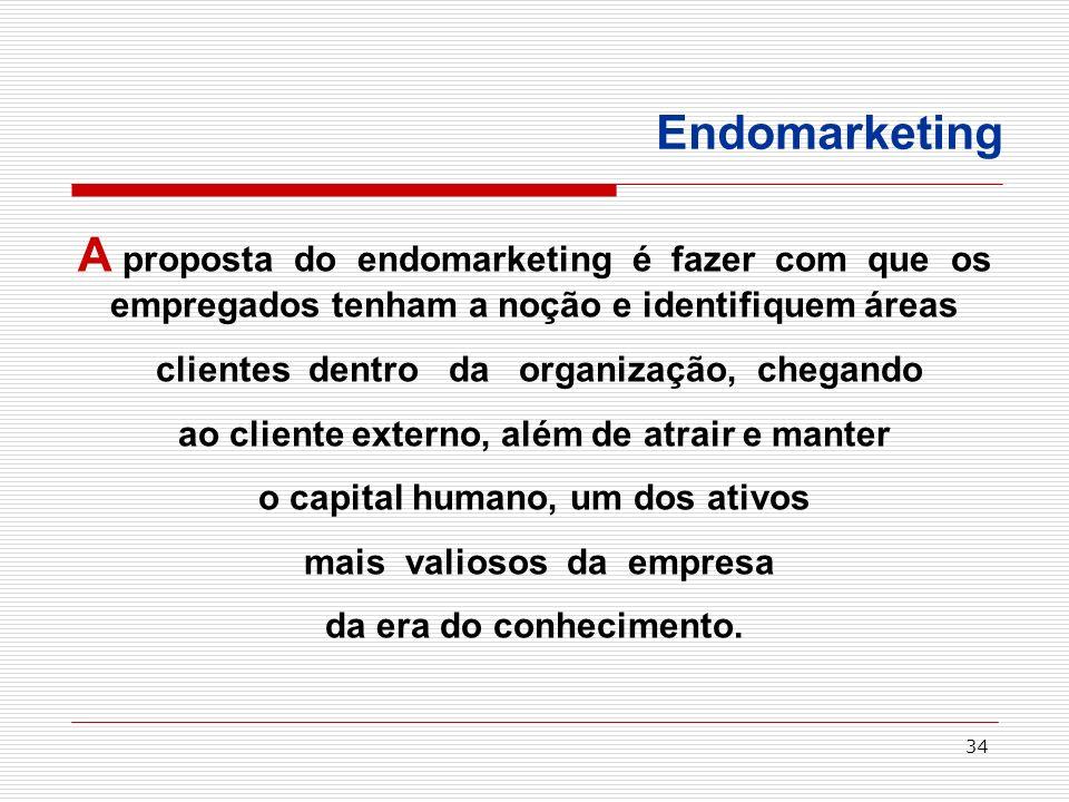 Endomarketing A proposta do endomarketing é fazer com que os empregados tenham a noção e identifiquem áreas.