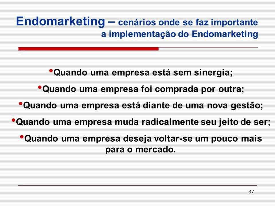 Endomarketing – cenários onde se faz importante a implementação do Endomarketing