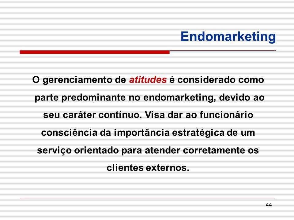 Endomarketing O gerenciamento de atitudes é considerado como