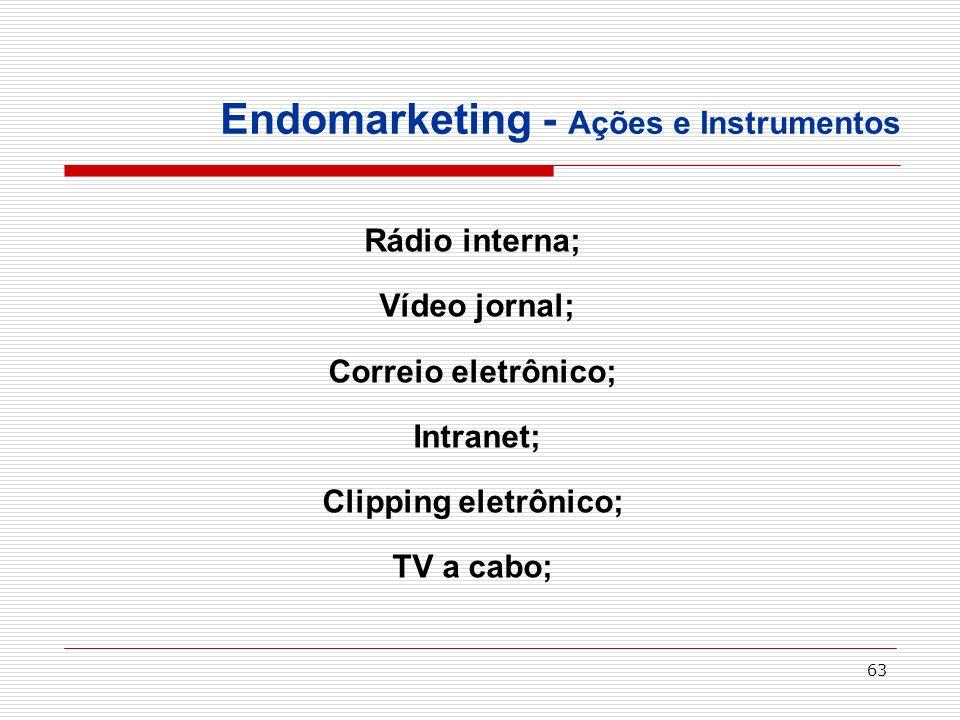 Endomarketing - Ações e Instrumentos
