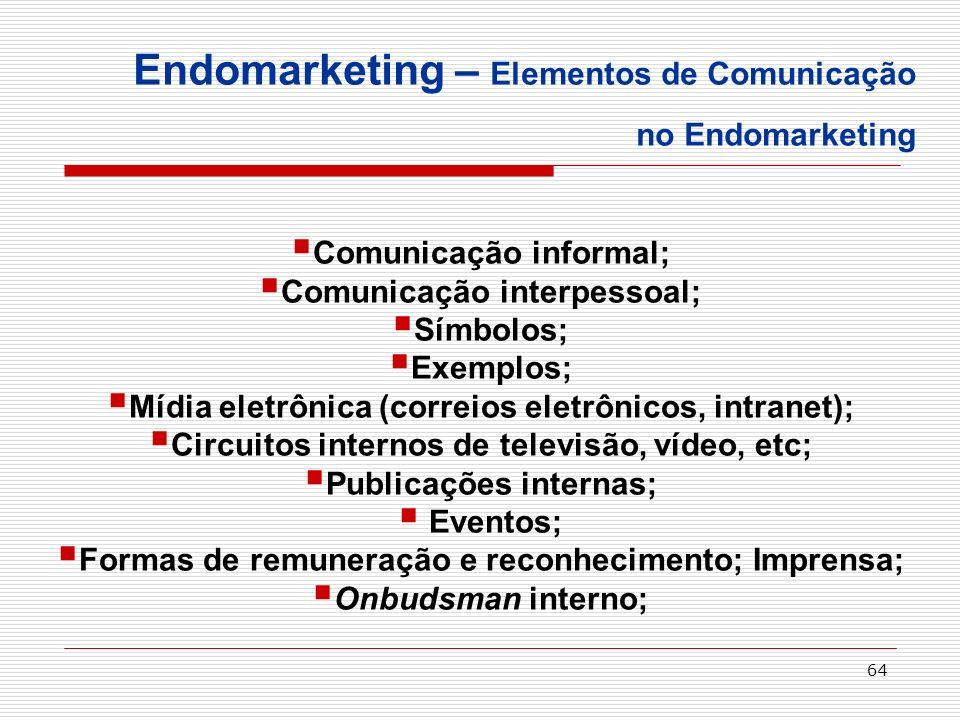 Endomarketing – Elementos de Comunicação