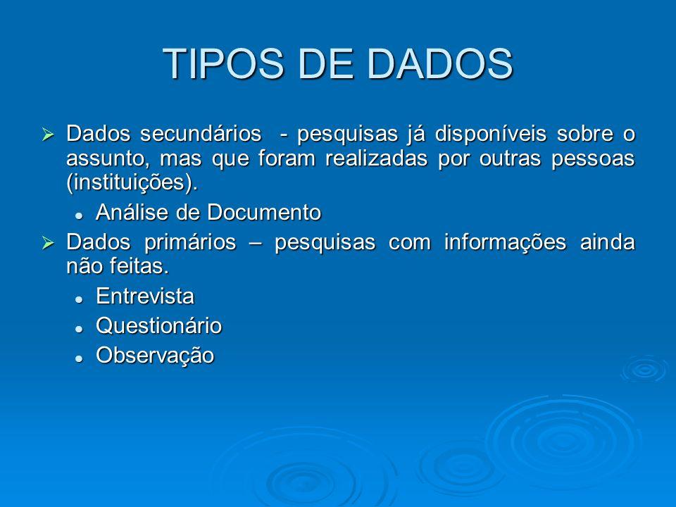 TIPOS DE DADOS Dados secundários - pesquisas já disponíveis sobre o assunto, mas que foram realizadas por outras pessoas (instituições).