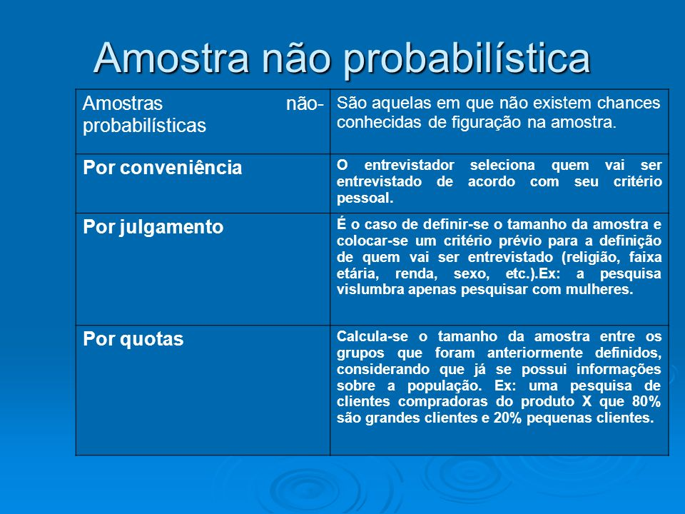 Amostra não probabilística