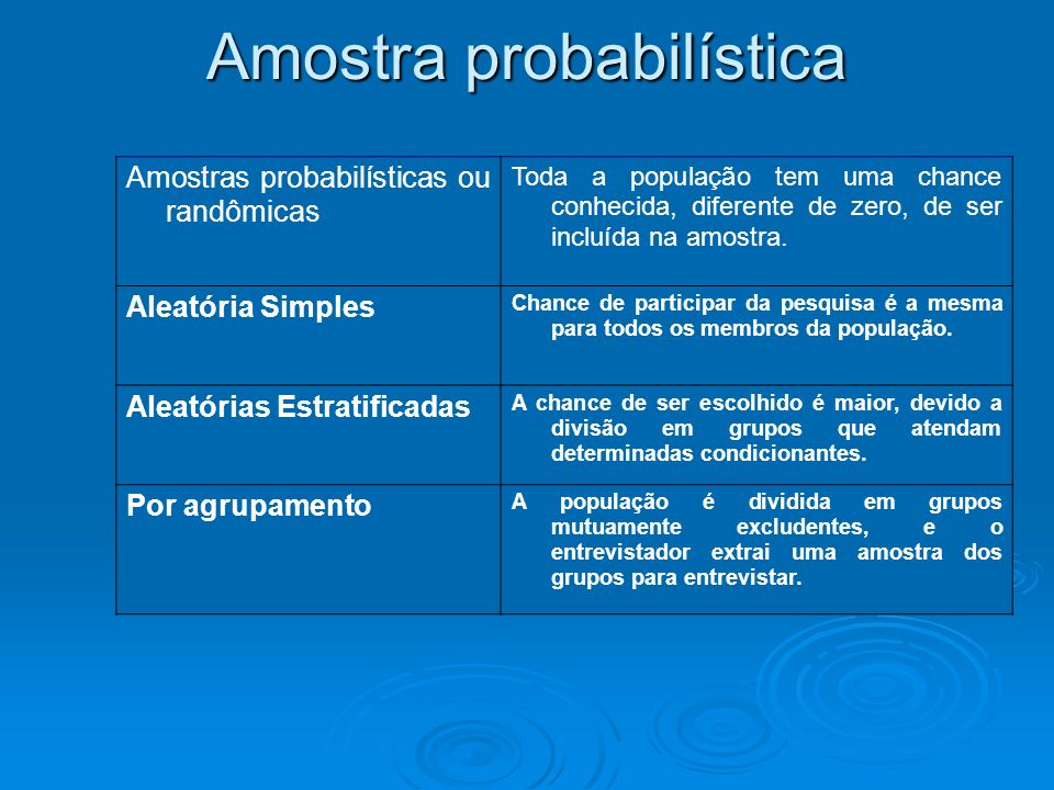 Amostra probabilística