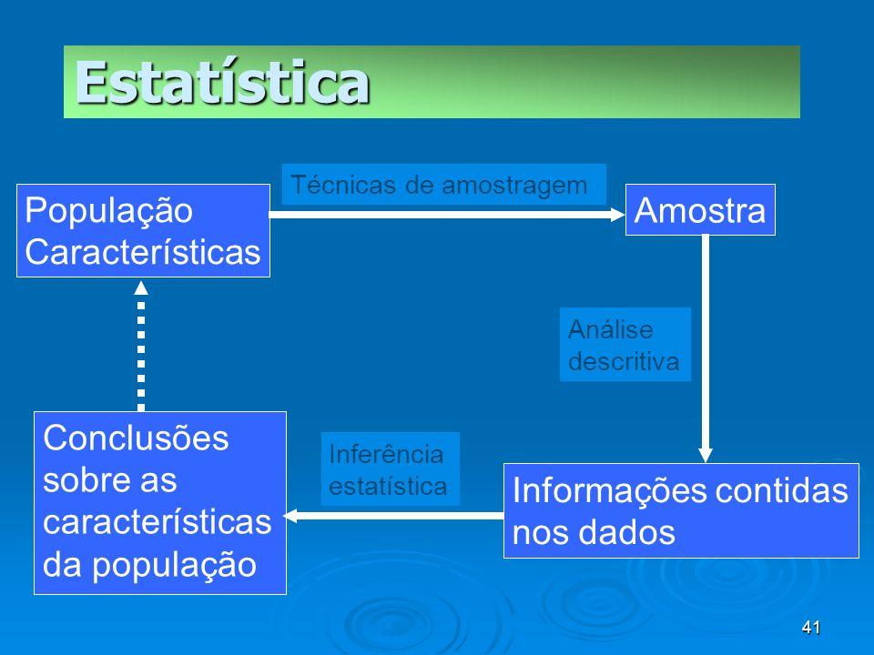 Estatística População Características Amostra Informações contidas